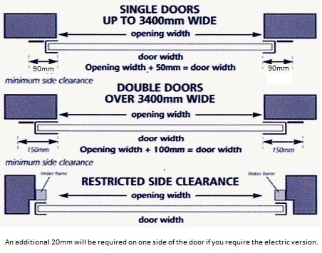 Gliderol Single Skin Roller Garage Door Manual Opening