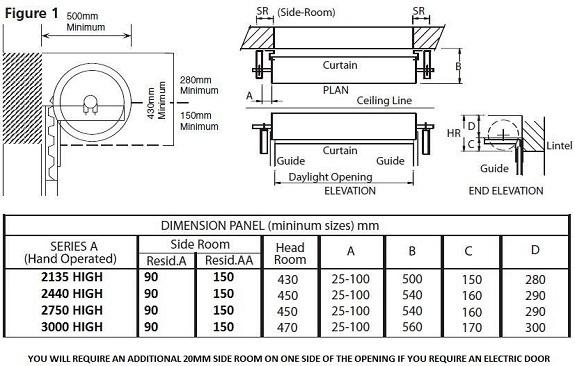 Gliderol Single Skin Roller Door Technical Specification