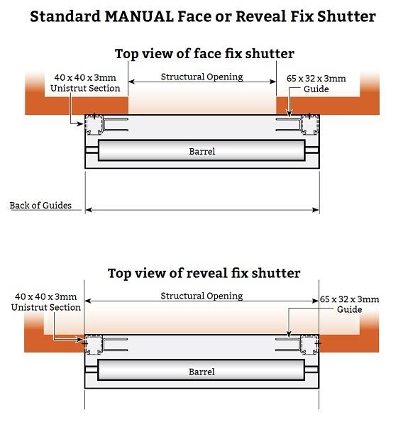Galvanised Roller Doors Technical Information Roller